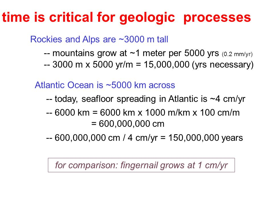 time is critical for geologic processes