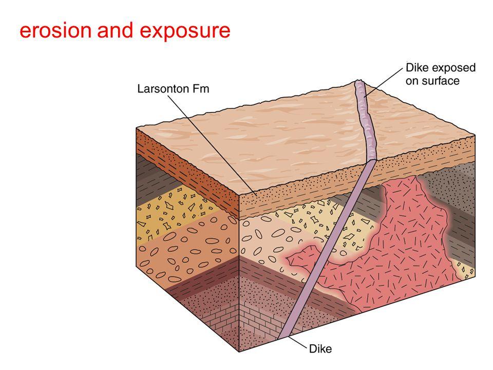 erosion and exposure