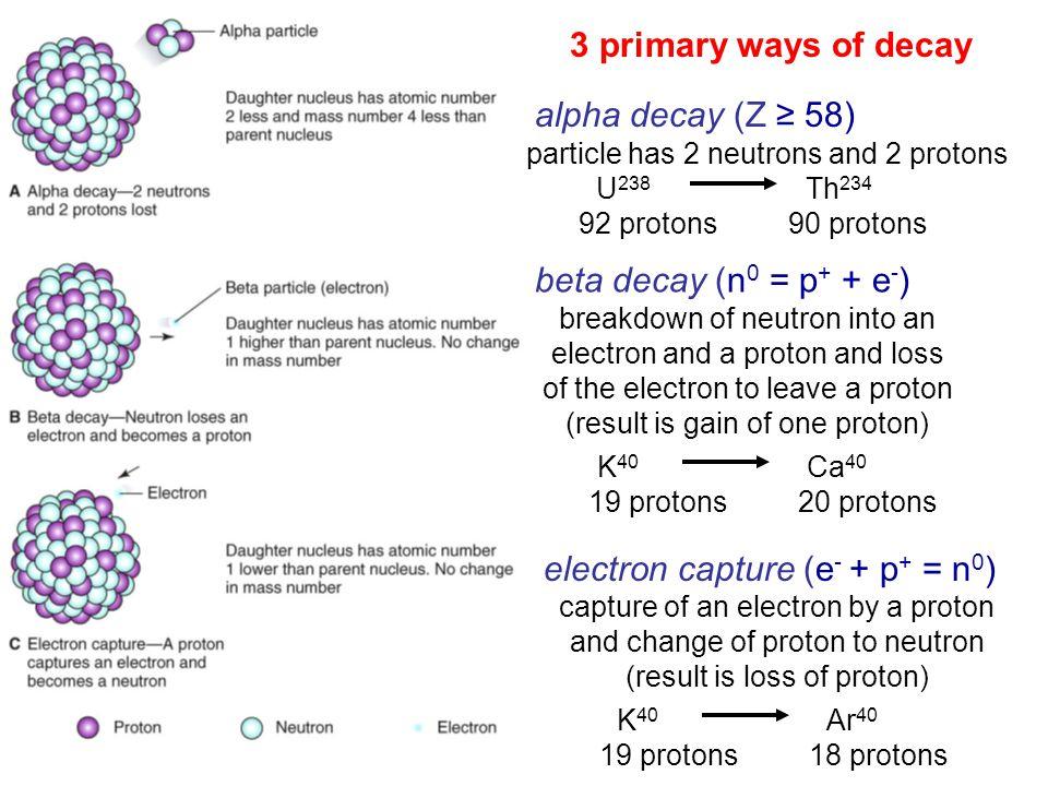 electron capture (e- + p+ = n0)