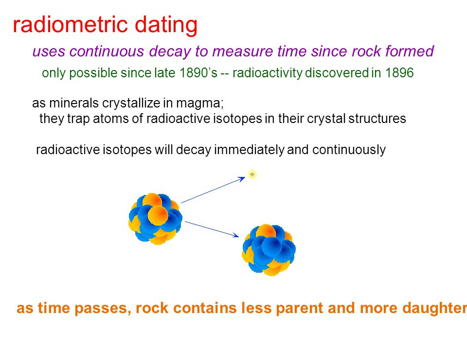 radiometric dating uses continuous decay to measure time since rock formed. only possible since late 1890's -- radioactivity discovered in