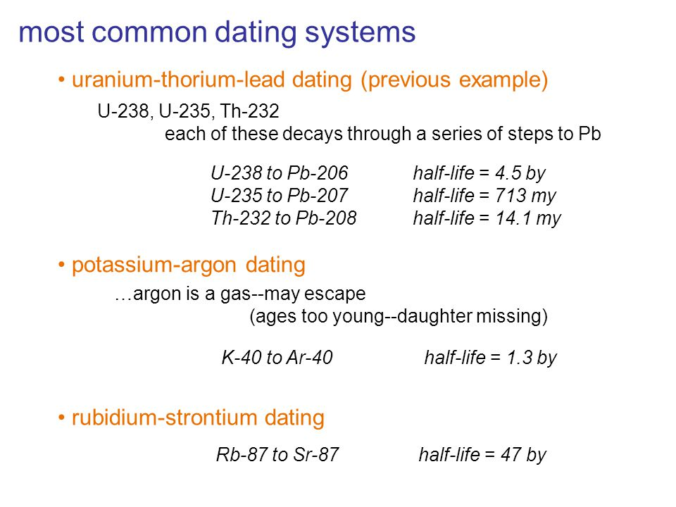 most common dating systems