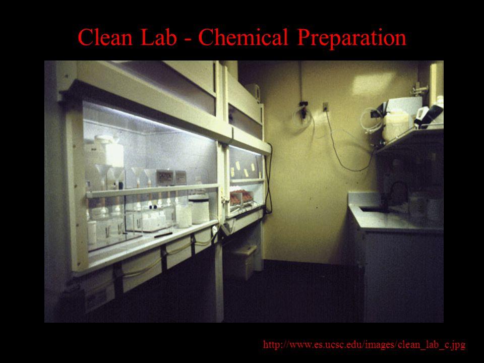 Clean Lab - Chemical Preparation