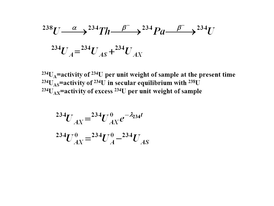 234UA=activity of 234U per unit weight of sample at the present time