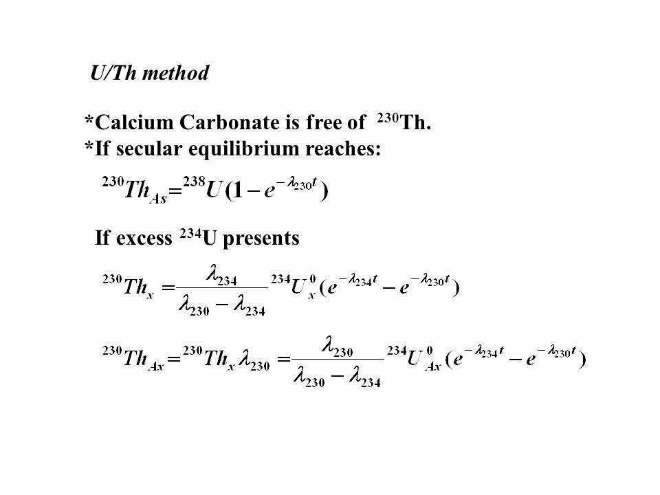 U/Th method *Calcium Carbonate is free of 230Th.