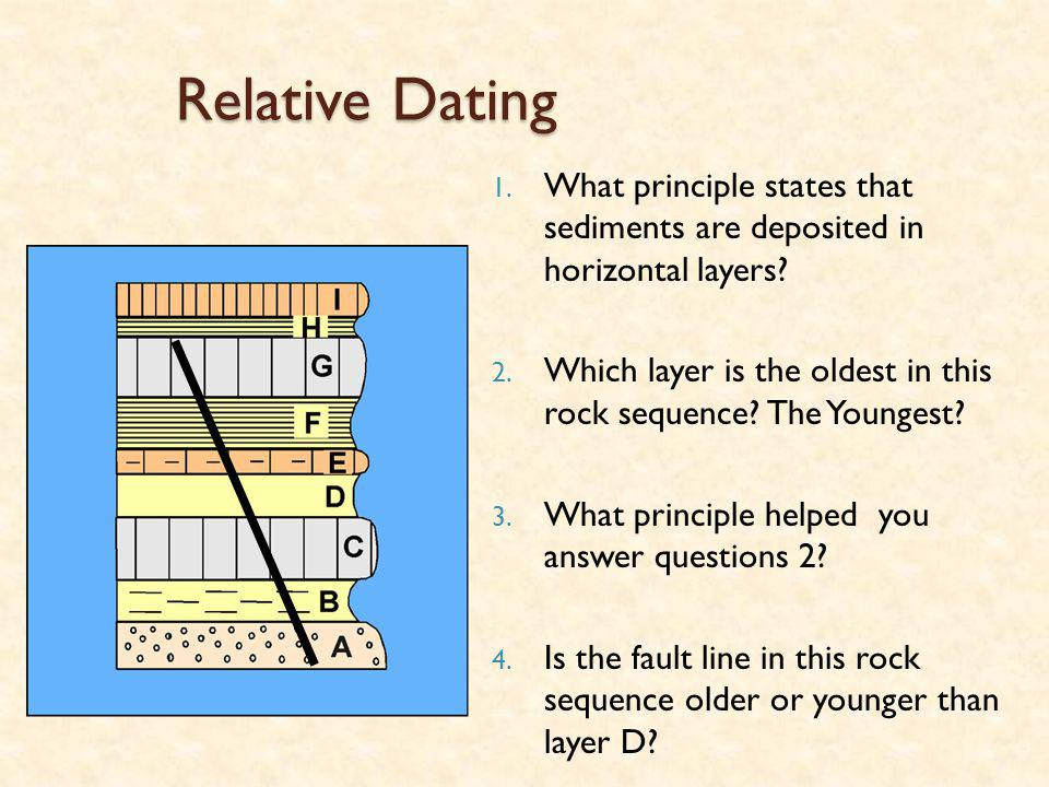 Relative Dating What principle states that sediments are deposited in horizontal layers