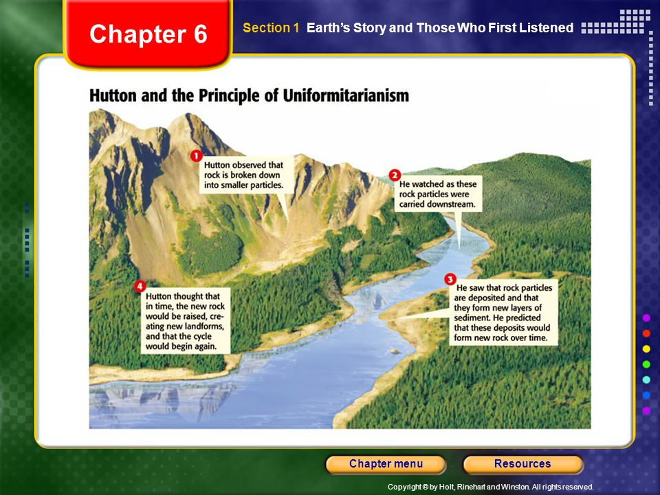 Chapter 6 Section 1 Earth's Story and Those Who First Listened
