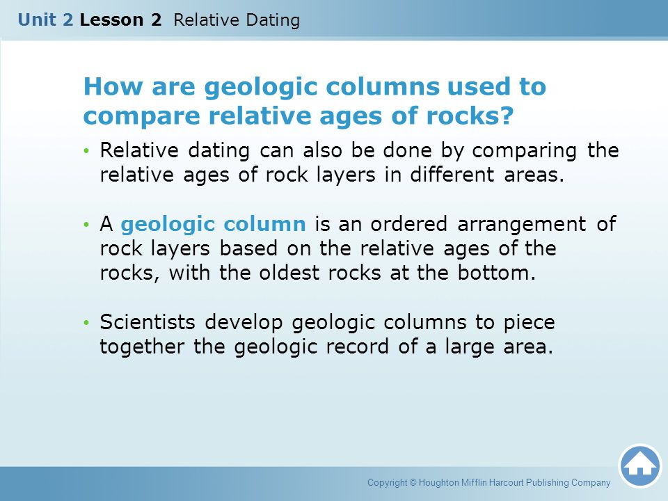 Unit 2 Lesson 2 Relative Dating - ppt video online download