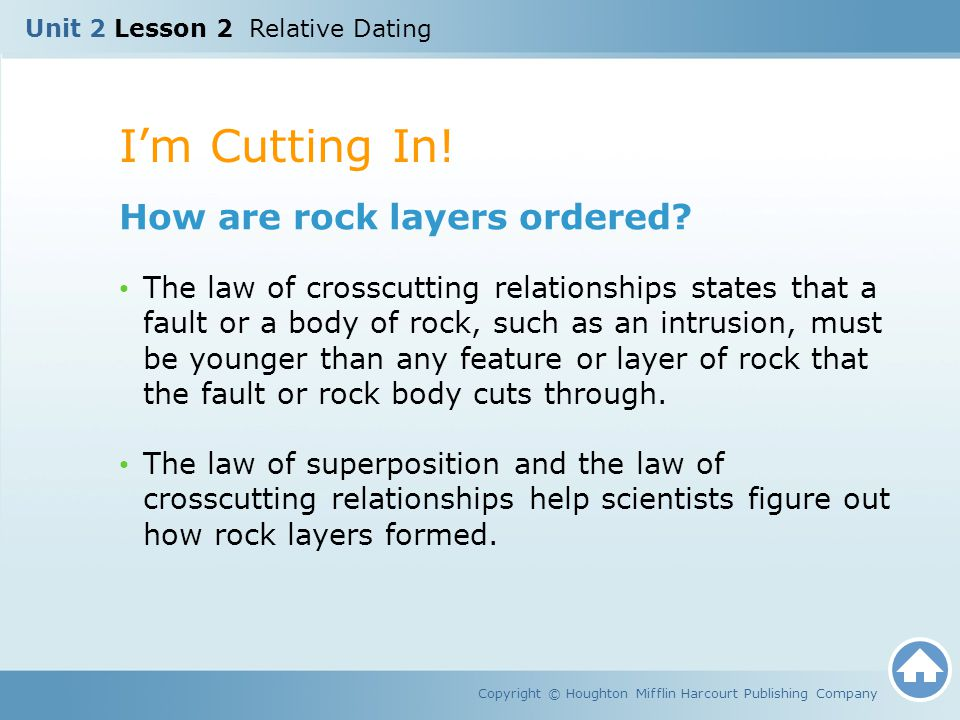 I'm Cutting In! How are rock layers ordered
