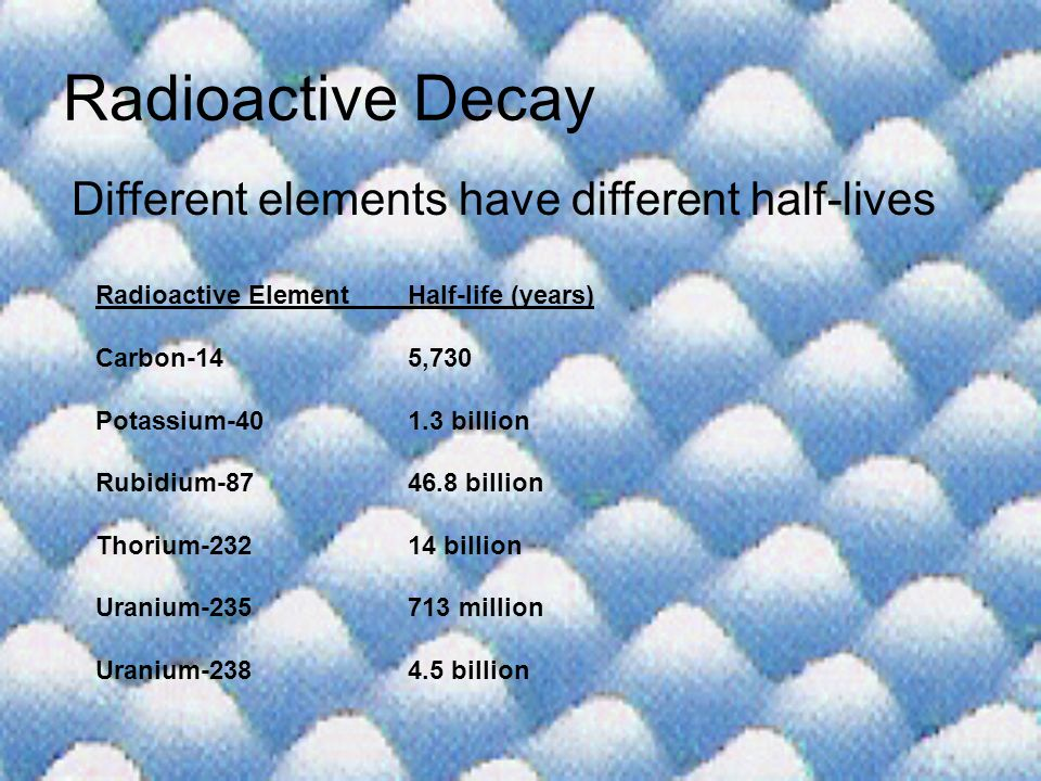 Radioactive Decay Different elements have different half-lives