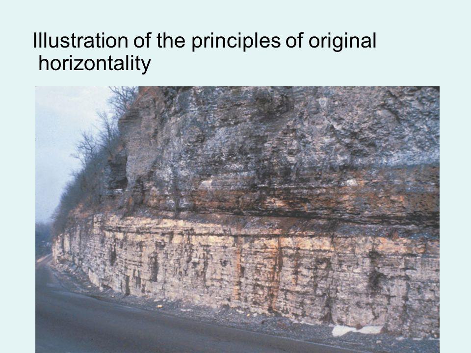Illustration of the principles of original horizontality