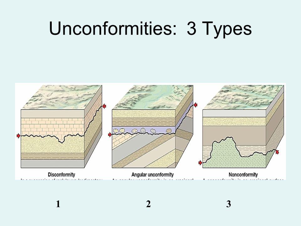 Unconformities: 3 Types