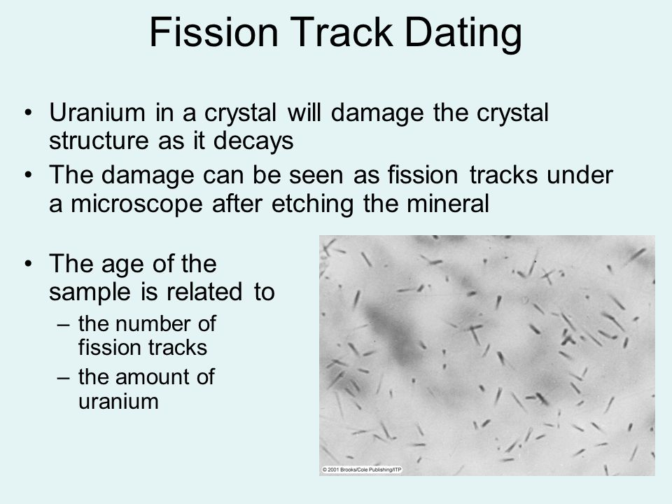 Fission Track Dating Uranium in a crystal will damage the crystal structure as it decays.