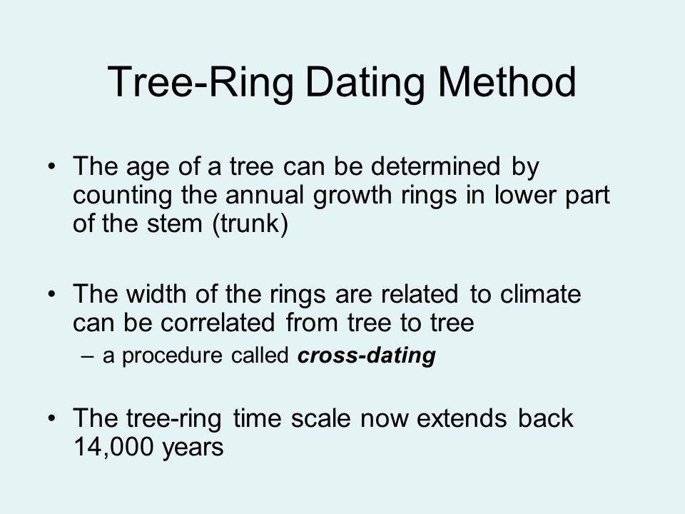 Tree-Ring Dating Method