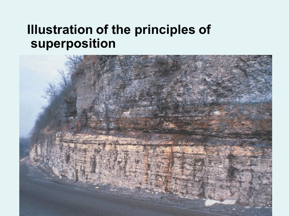 Illustration of the principles of superposition