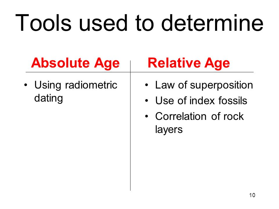 Tools used to determine