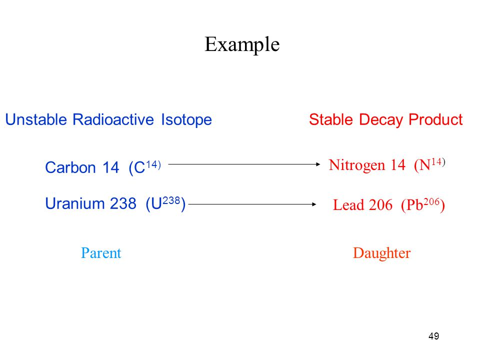 Example Unstable Radioactive Isotope Stable Decay Product