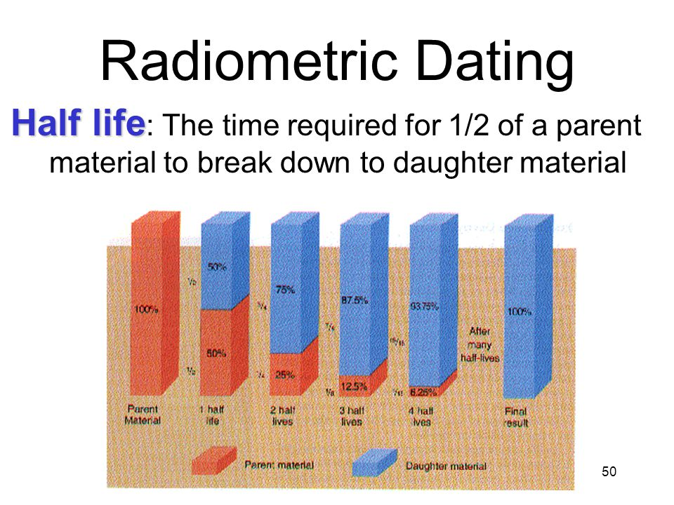 Radiometric Dating Half life: The time required for 1/2 of a parent material to break down to daughter material.