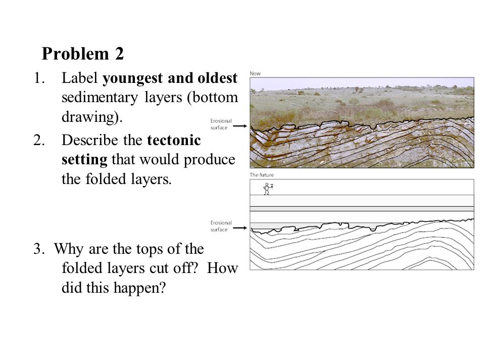 Problem 2 Label youngest and oldest sedimentary layers (bottom drawing). Describe the tectonic setting that would produce the folded layers.