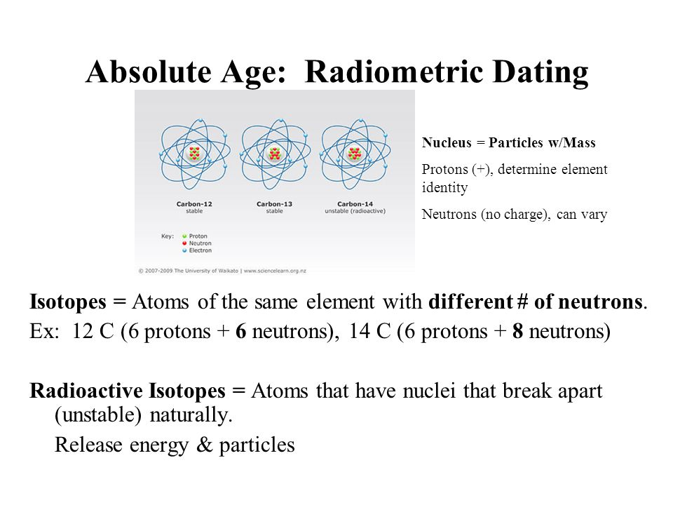 absolute age dating lab Absolute dating/radioactive dating in this lab, we're going to would c 14 be a good choice to determine the age of a trilobite.