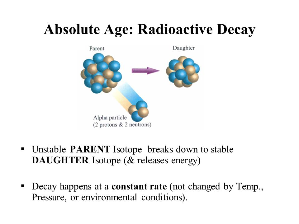 Absolute Age: Radioactive Decay