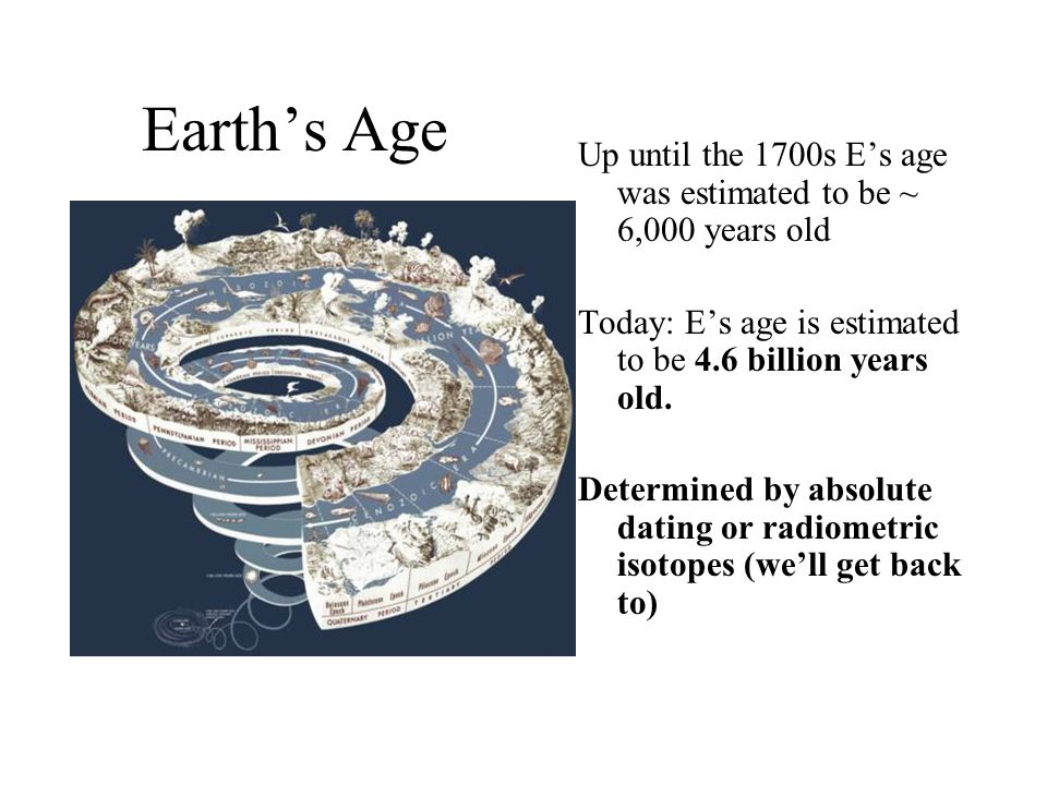 Earth's Age Up until the 1700s E's age was estimated to be ~ 6,000 years old. Today: E's age is estimated to be 4.6 billion years old.