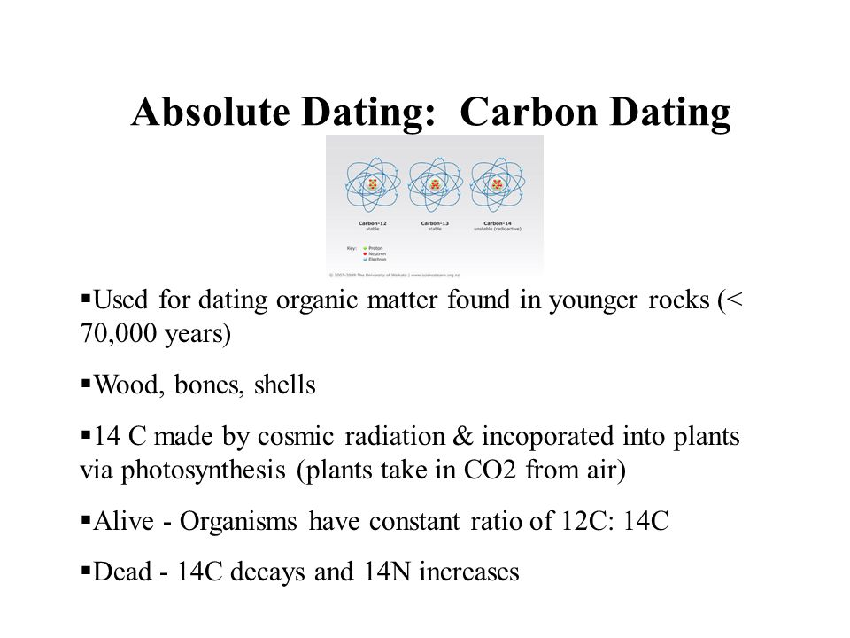 Absolute Dating: Carbon Dating