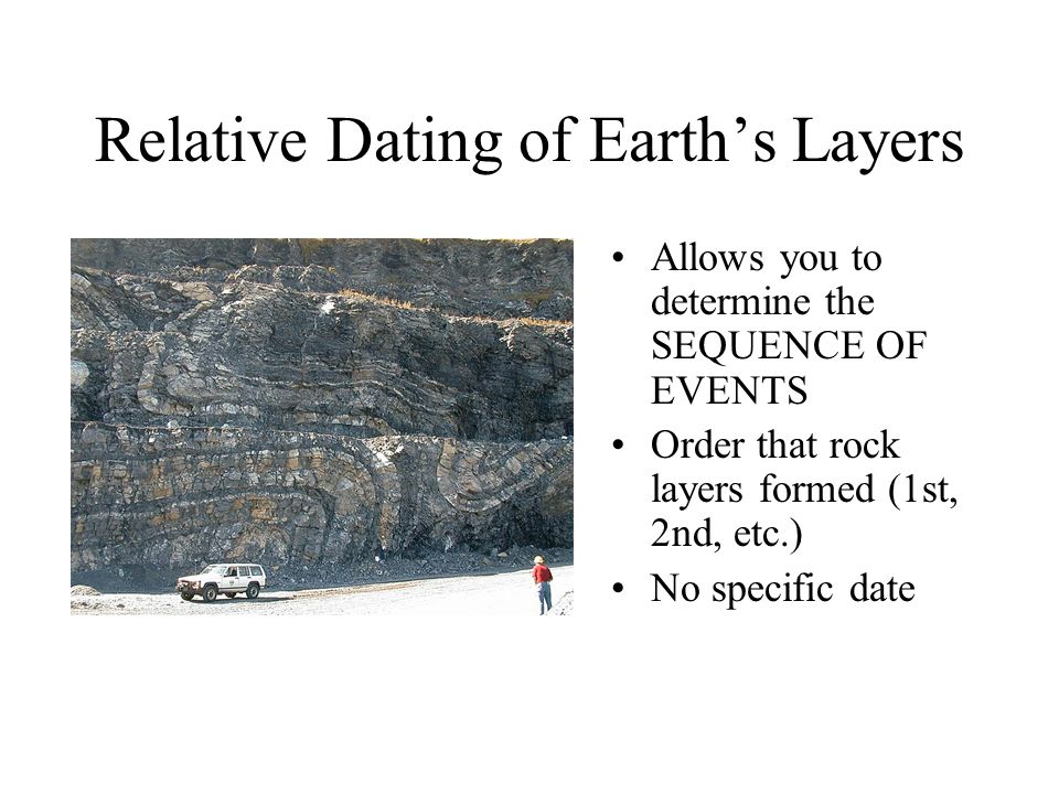 relative dating determining the sequence of geologic events Lab procedures absolute ages from relative to other events in a sequence of the grand canyonput geologic events in order and determine the age of geologic.
