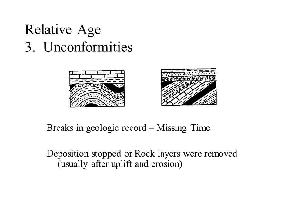 Relative Age 3. Unconformities