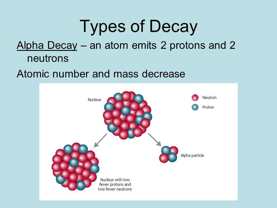 Types of Decay Alpha Decay – an atom emits 2 protons and 2 neutrons