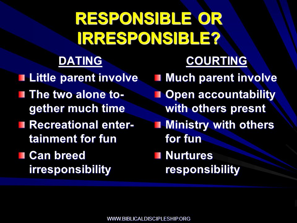 RESPONSIBLE OR IRRESPONSIBLE