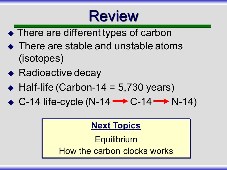 How the carbon clocks works