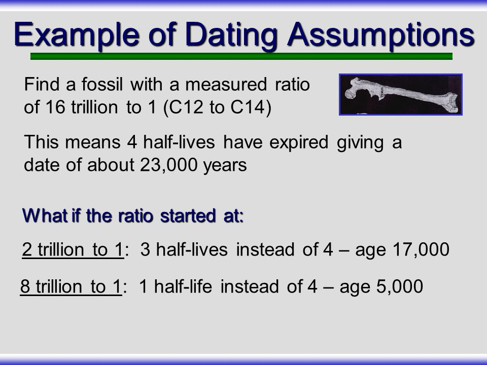 Example of Dating Assumptions