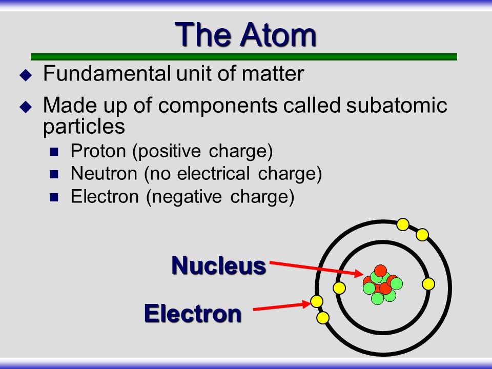 The Atom Nucleus Electron Fundamental unit of matter