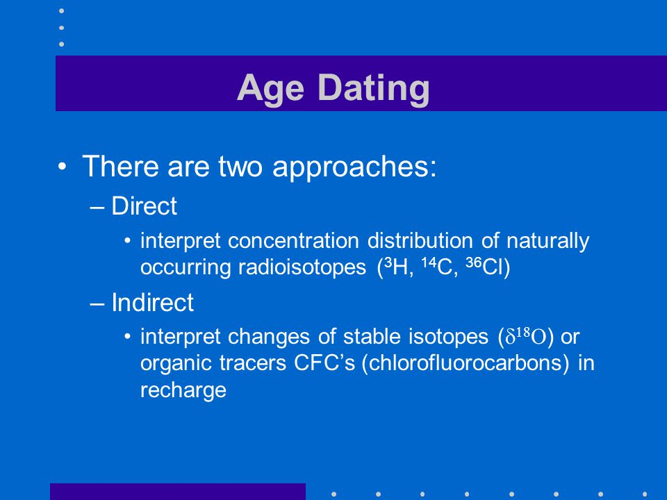 Age Dating There are two approaches: Direct Indirect