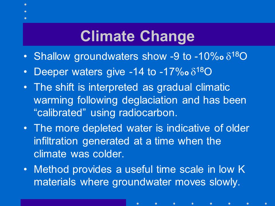 Climate Change Shallow groundwaters show -9 to -10%o d18O