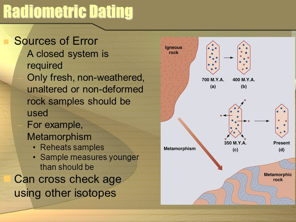 Radiometric Dating Sources of Error