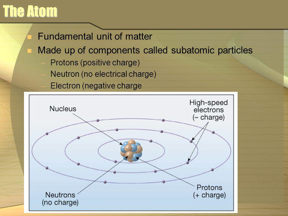 The Atom Fundamental unit of matter