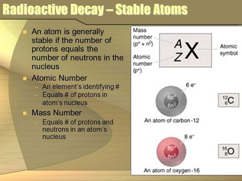 Radioactive Decay – Stable Atoms