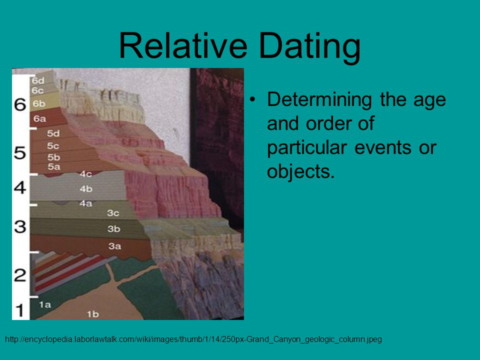 Relative Dating Determining the age and order of particular events or objects.