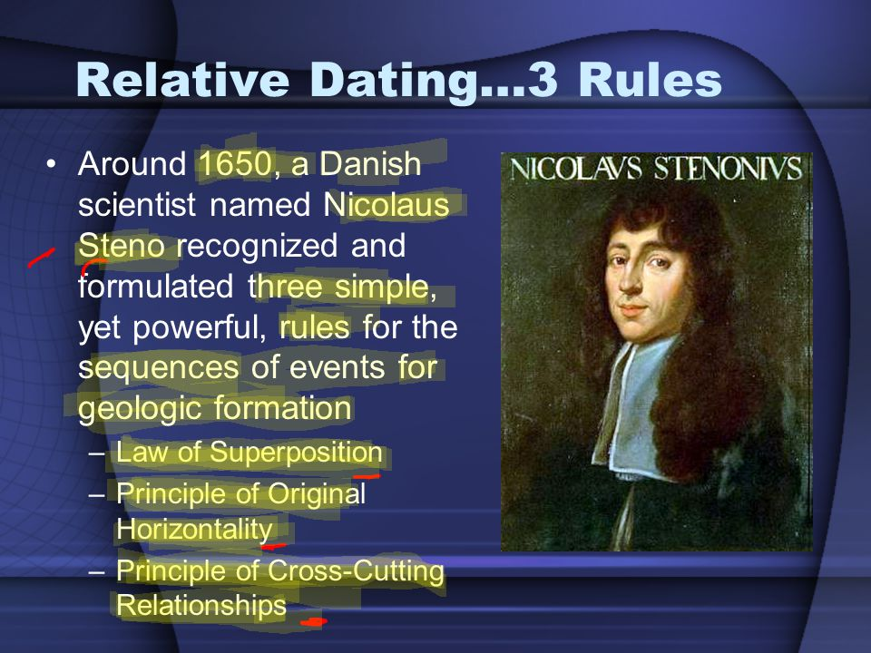 Relative Dating…3 Rules