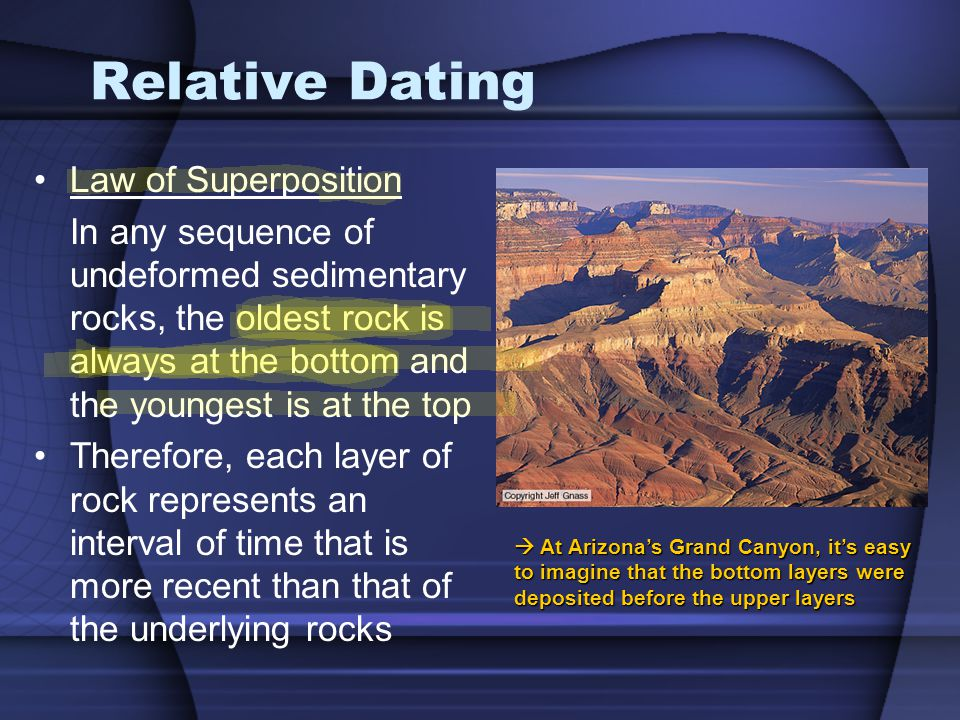 Dating Laws for Arizona - Labor Law Talk
