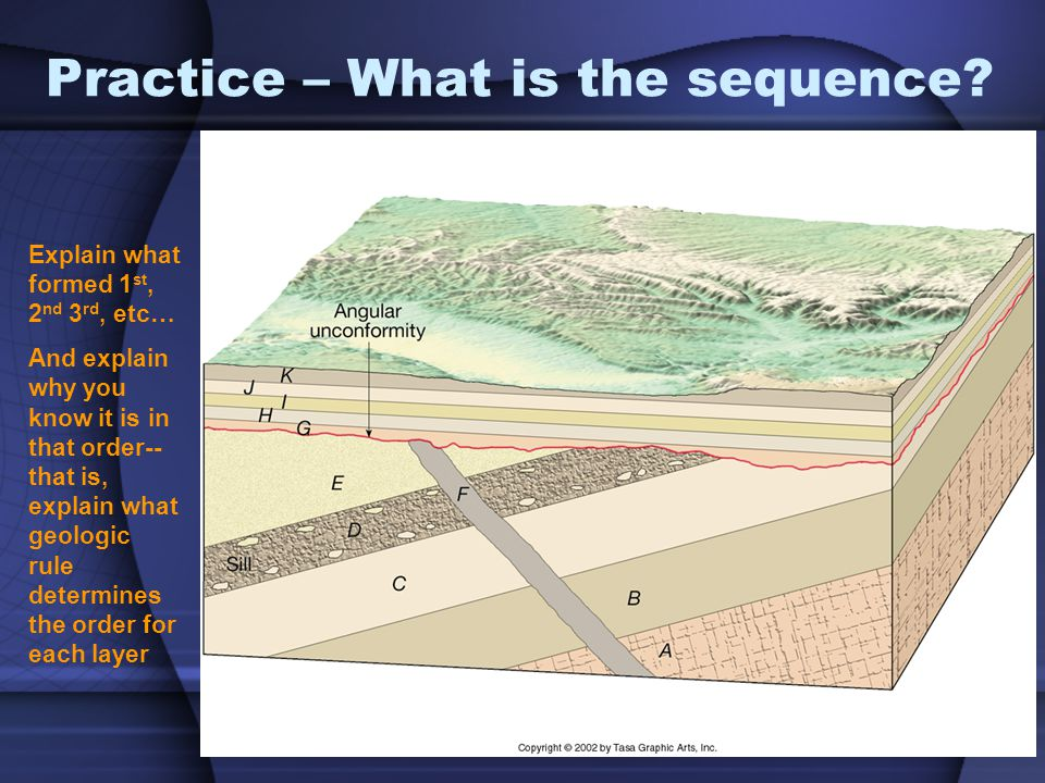 Practice – What is the sequence