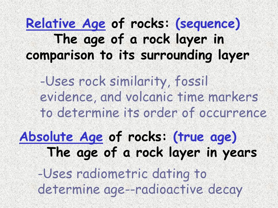 Relative Age of rocks: (sequence)