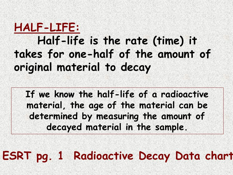 ESRT pg. 1 Radioactive Decay Data chart
