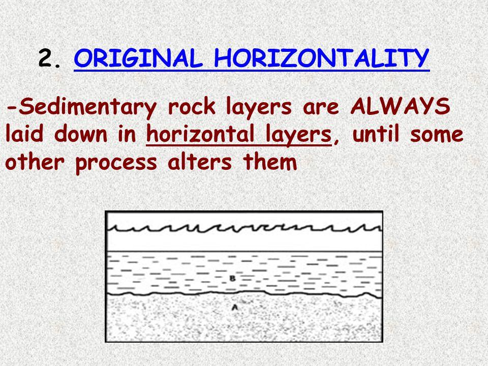 2. ORIGINAL HORIZONTALITY