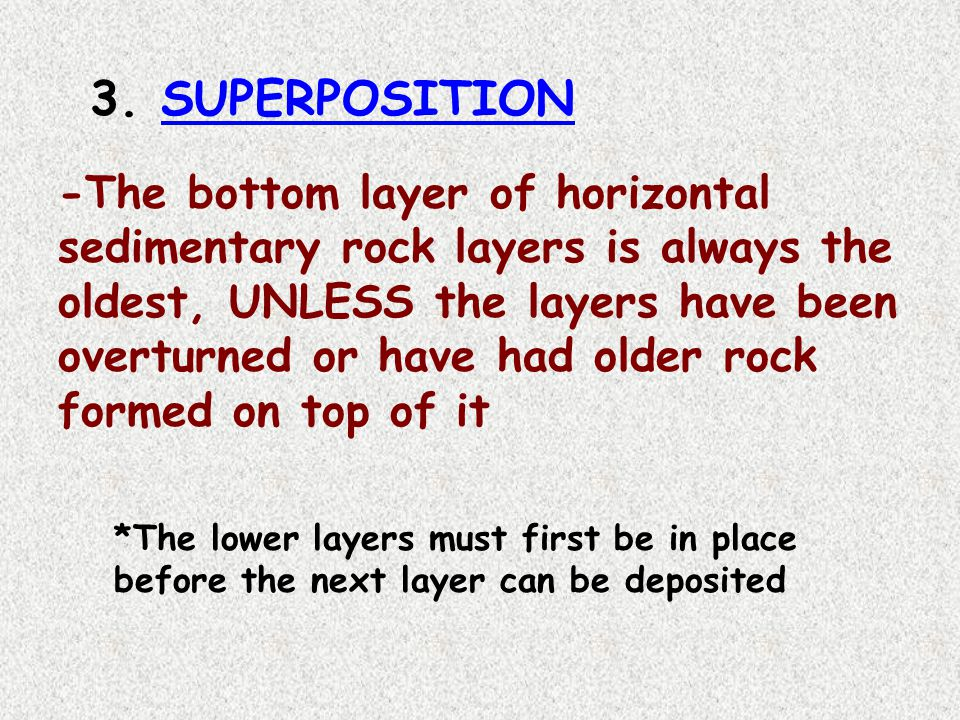 3. SUPERPOSITION