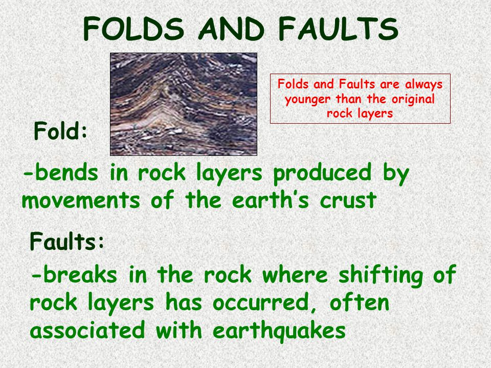 Folds and Faults are always younger than the original