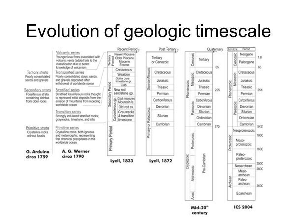 Evolution of geologic timescale