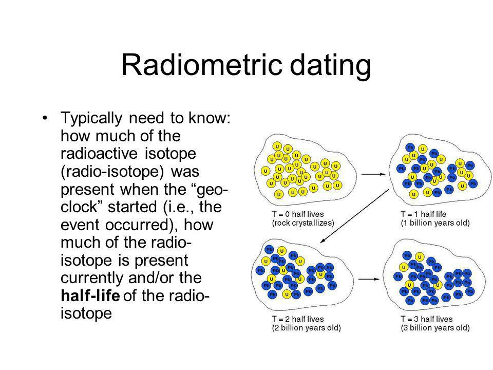 What are the types of radioactive dating