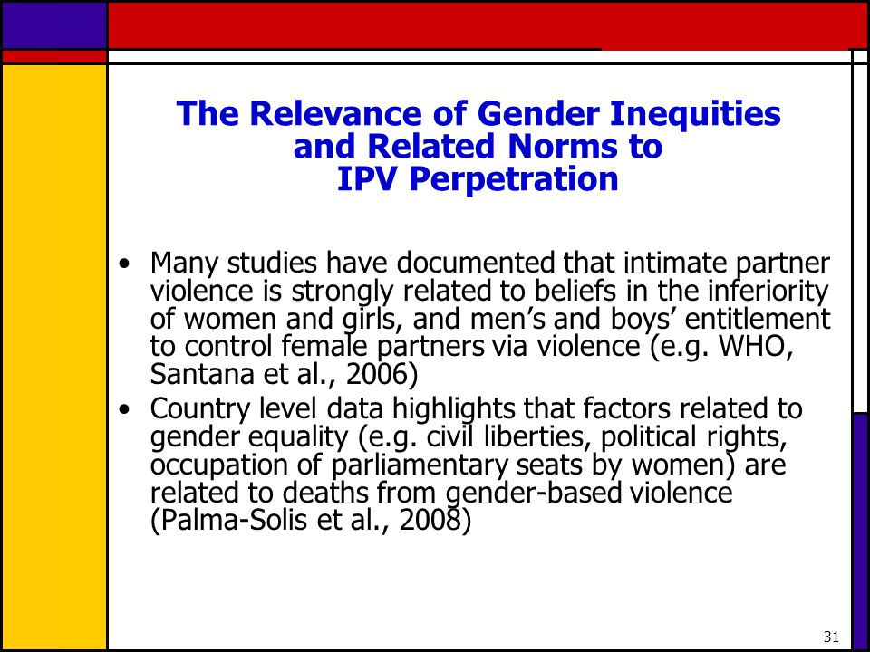 The Relevance of Gender Inequities and Related Norms to IPV Perpetration